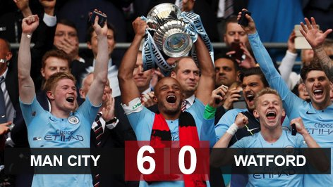 FA Cup: Man City 6-0 Watford